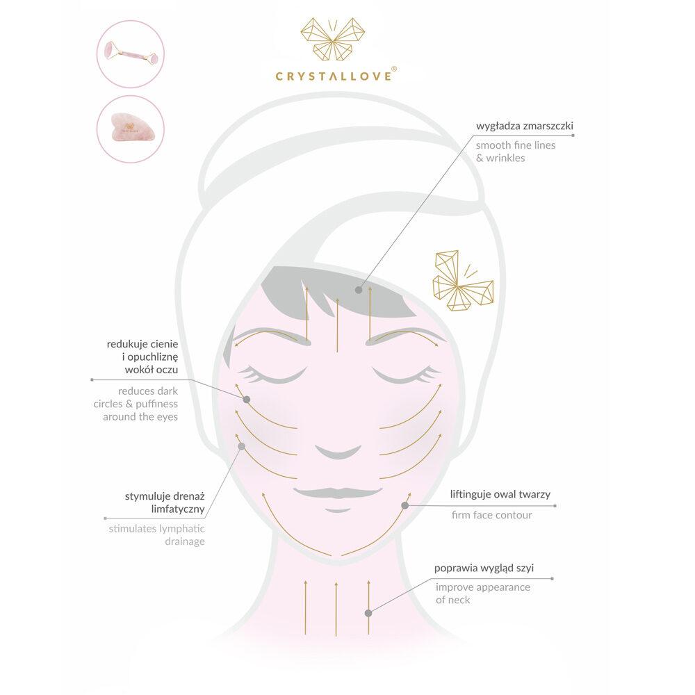 Jak wykonywac masaz twarzy gua sha i rollerem
